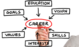 Training & Career Development in Leicester